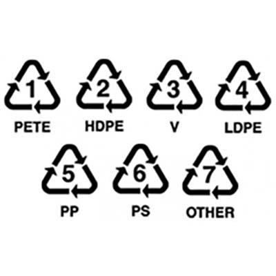 papate presente plastique recyclable