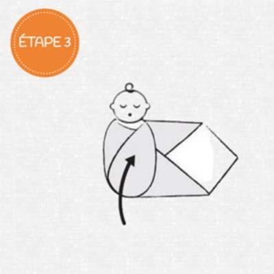etape 3 emaillotage bebe papate