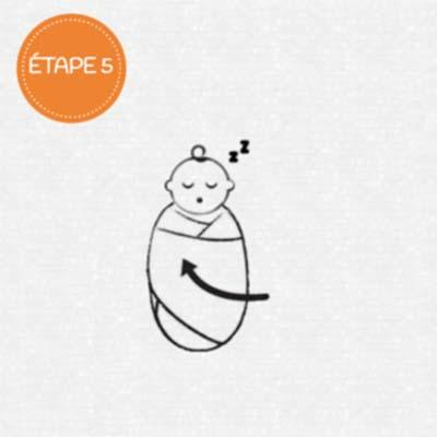 etape 5 emmaillotage bebe papate